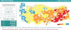 5 Ağustos Perşembe Koronavirüs tablosu açıklandı! 5 Ağustos Perşembe günü Türkiye'de bugün koronavirüsten kaç kişi öldü, kaç kişi iyileşti?