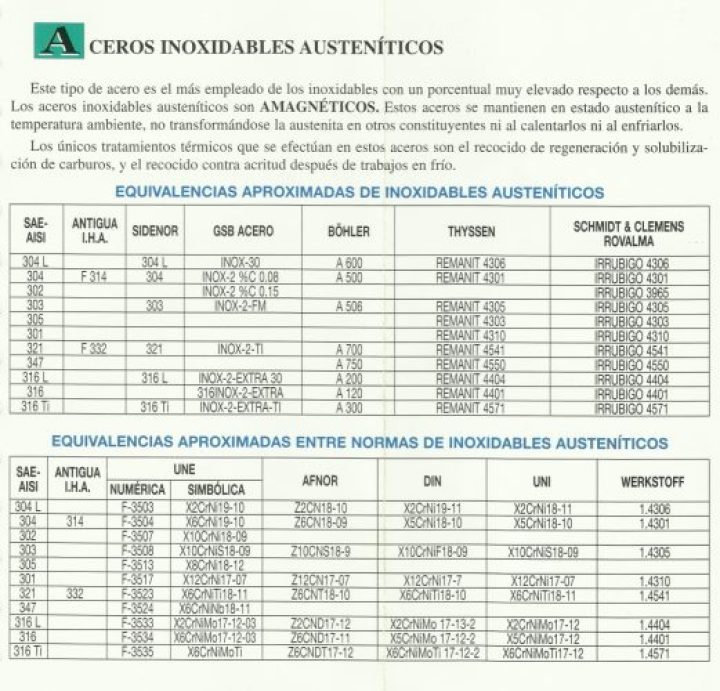 EQUIVALENCIAS DE ACEROS INOXIDABLES AUSTENITICOS