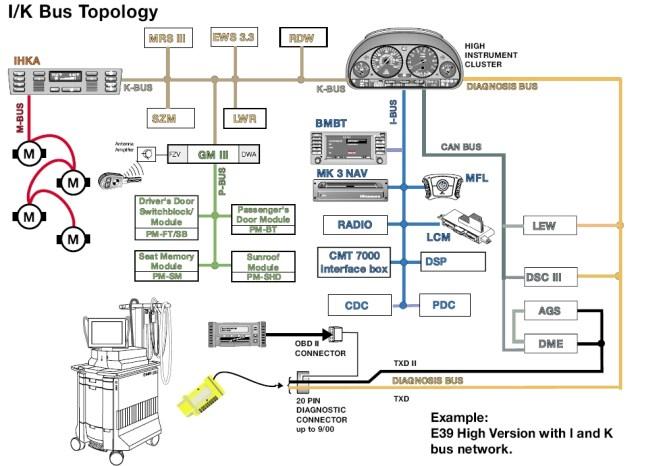 bmw e38 audio wiring diagram - wiring diagram, Wiring diagram