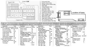 Bmw E46 Fuse Box Diagram | newhairstylesformen2014