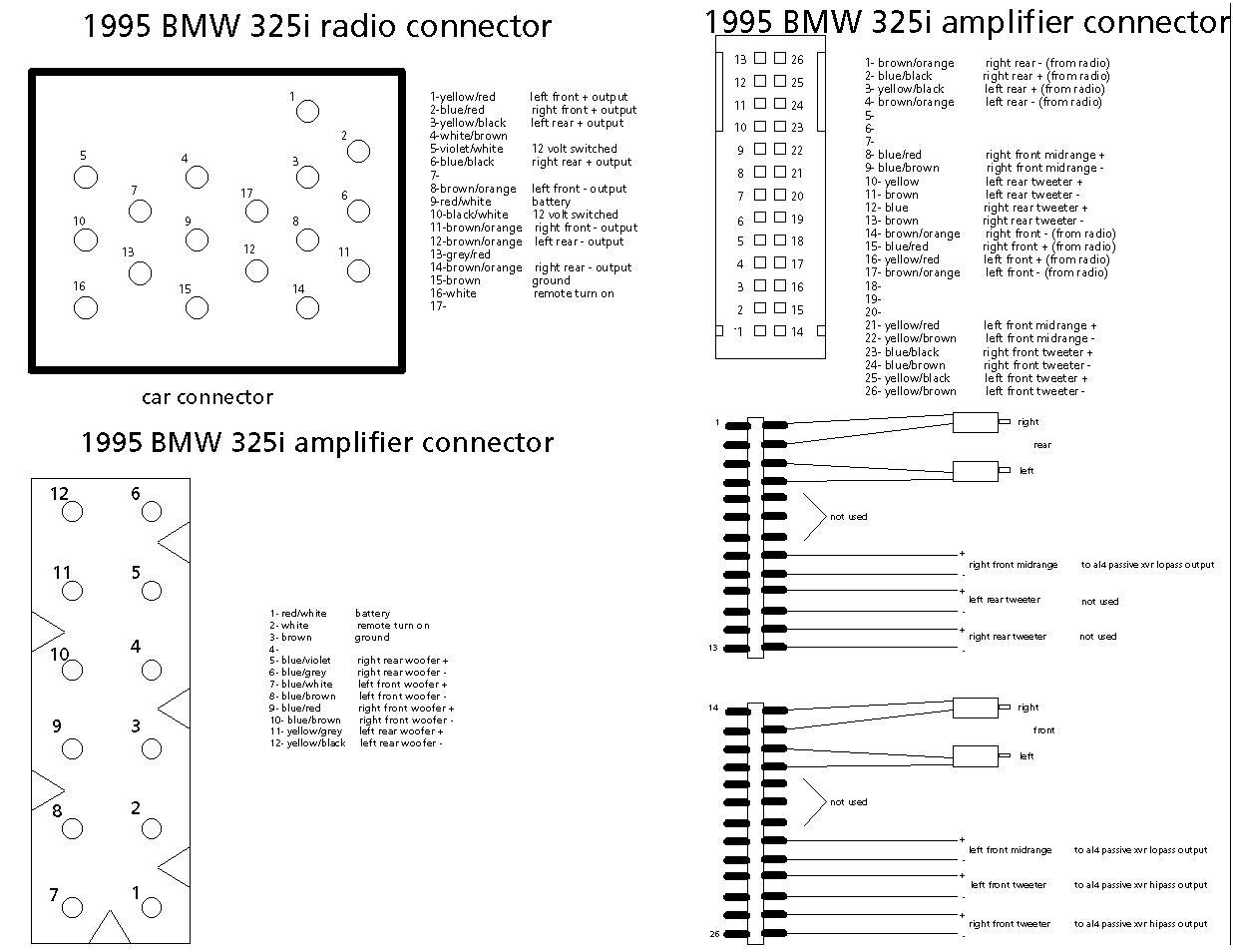 Cool Bmw E39 Wiring Diagram Manual Wiring Diagram Wiring Cloud Hisonuggs Outletorg
