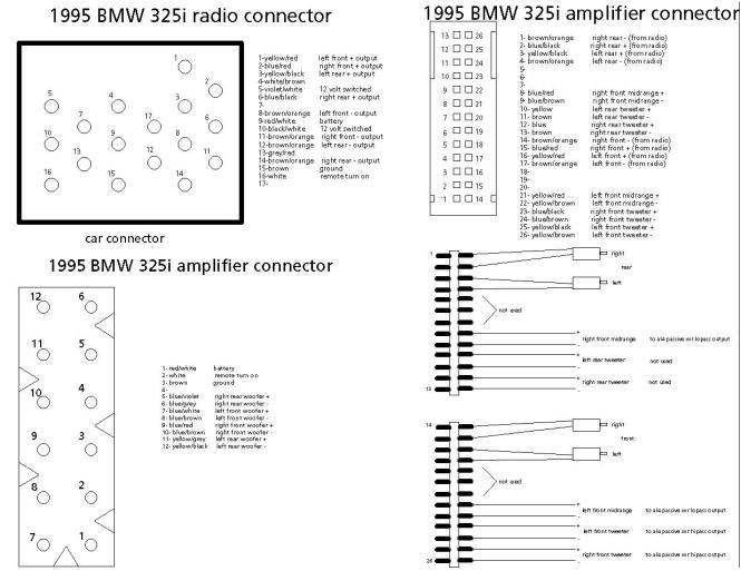 bmw e wiring diagram manual bmw image wiring diagram bmw e39 wiring diagram manual wiring diagrams on bmw e39 wiring diagram manual