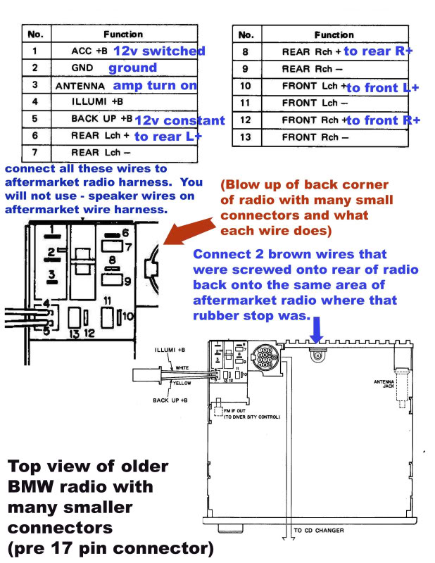 the wiring diagram for 1995 bmw 525i  wiring diagram solid