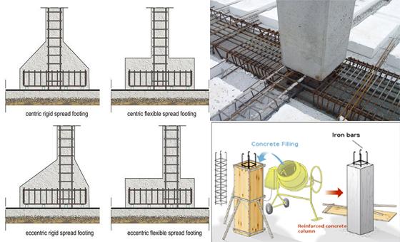 Reinforced Concrete
