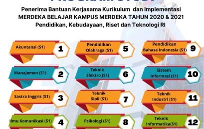 Universitas Bina Darma, 12 Program Studi Yang Menerima Bantuan Dana  Kerjasama Kurikulum dan Implementasi MBKM