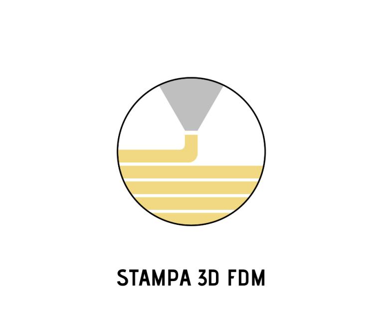 STAMPA 3D FDM