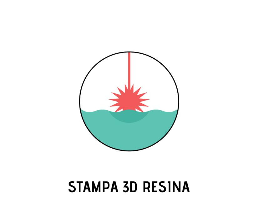 STAMPA 3D RESINA