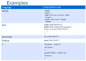 hello-world-on-different-programming-languages-binarymove