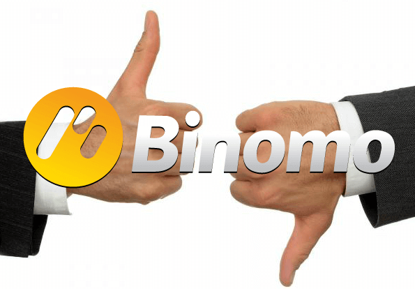 Image result for What is Binomo and is it safe to use?