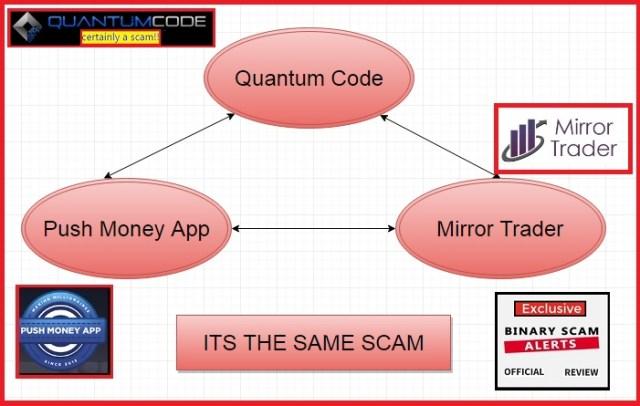 quantumcodediagram
