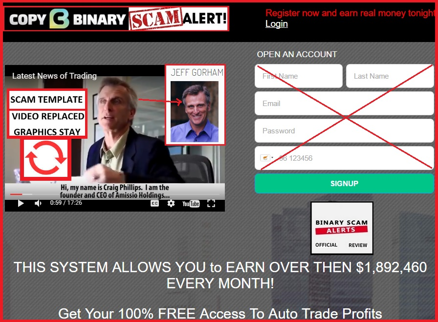 Binary options strategy training and tutorial