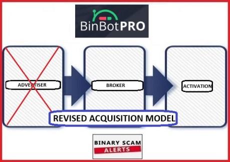 BINBOT3