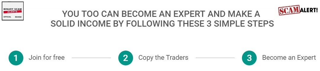 Binary trading bank