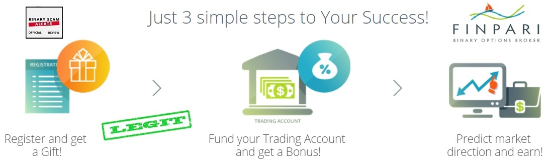 Binary options and forex library