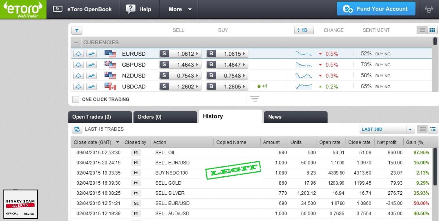 Download etoro forex trading software