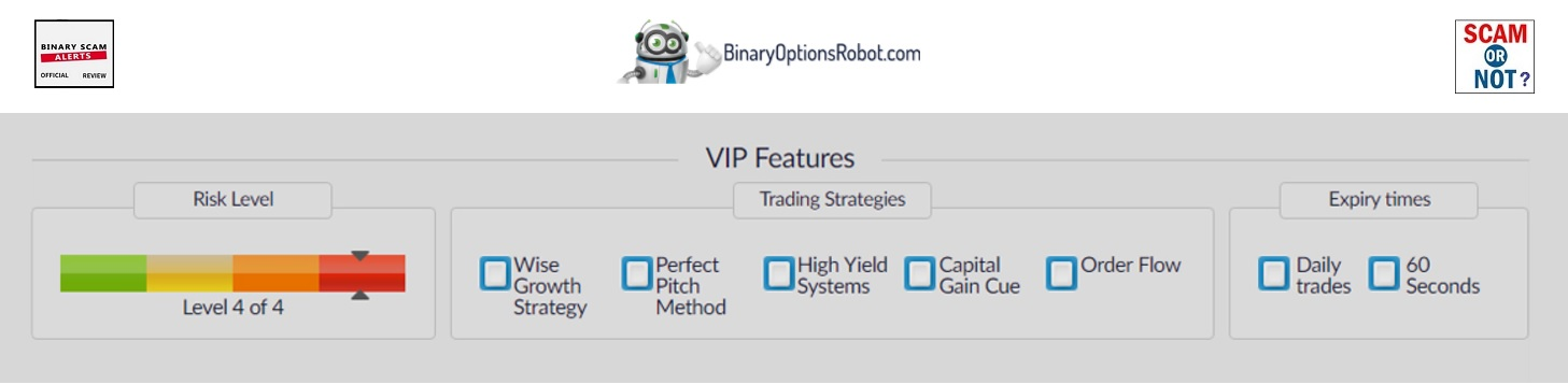 Profitable strategies for binary options promotions