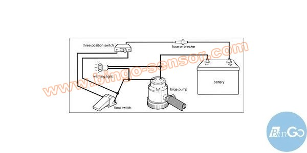 Wiring Diagram For Rule Bilge Pump With Float Switch Somurich