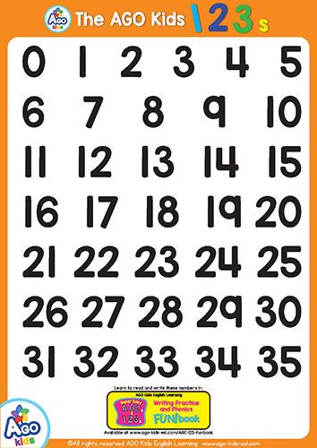 numbers Free abc 123 posters esl efl classroom