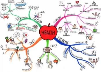 health-askhsh