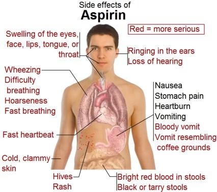 Side_effects_of_aspirin