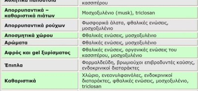 https://i2.wp.com/www.bioathens.com/wp-content/uploads/2014/05/xhmika-sto-spiti-1728x800_c.jpg?resize=400%2C184