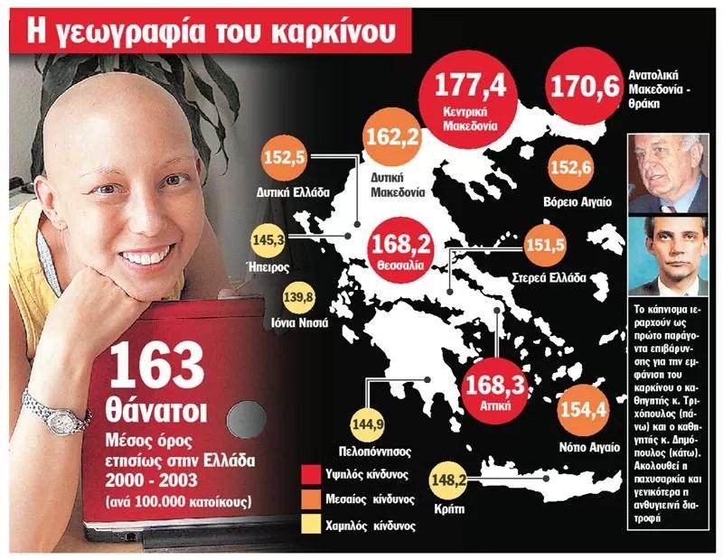Που χρονολογούνται μετά από επιζώντα καρκίνο