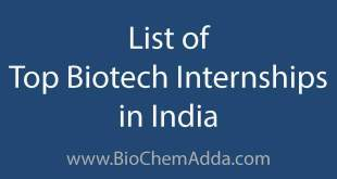 List of Top Biotech Internships in India | BioChem Adda
