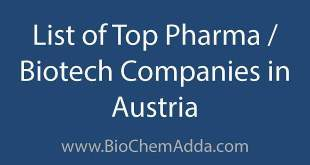 List of Top Pharma Biotech Companies in Austria | BioChem Adda