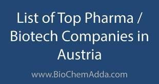 List of Top Pharma Biotech Companies in Austria | BioChem Adda