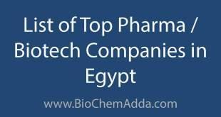 List of Top Pharma Biotech Companies in Egypt   BioChem Adda