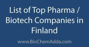 List of Top Pharma Biotech Companies in Finland | BioChem Adda