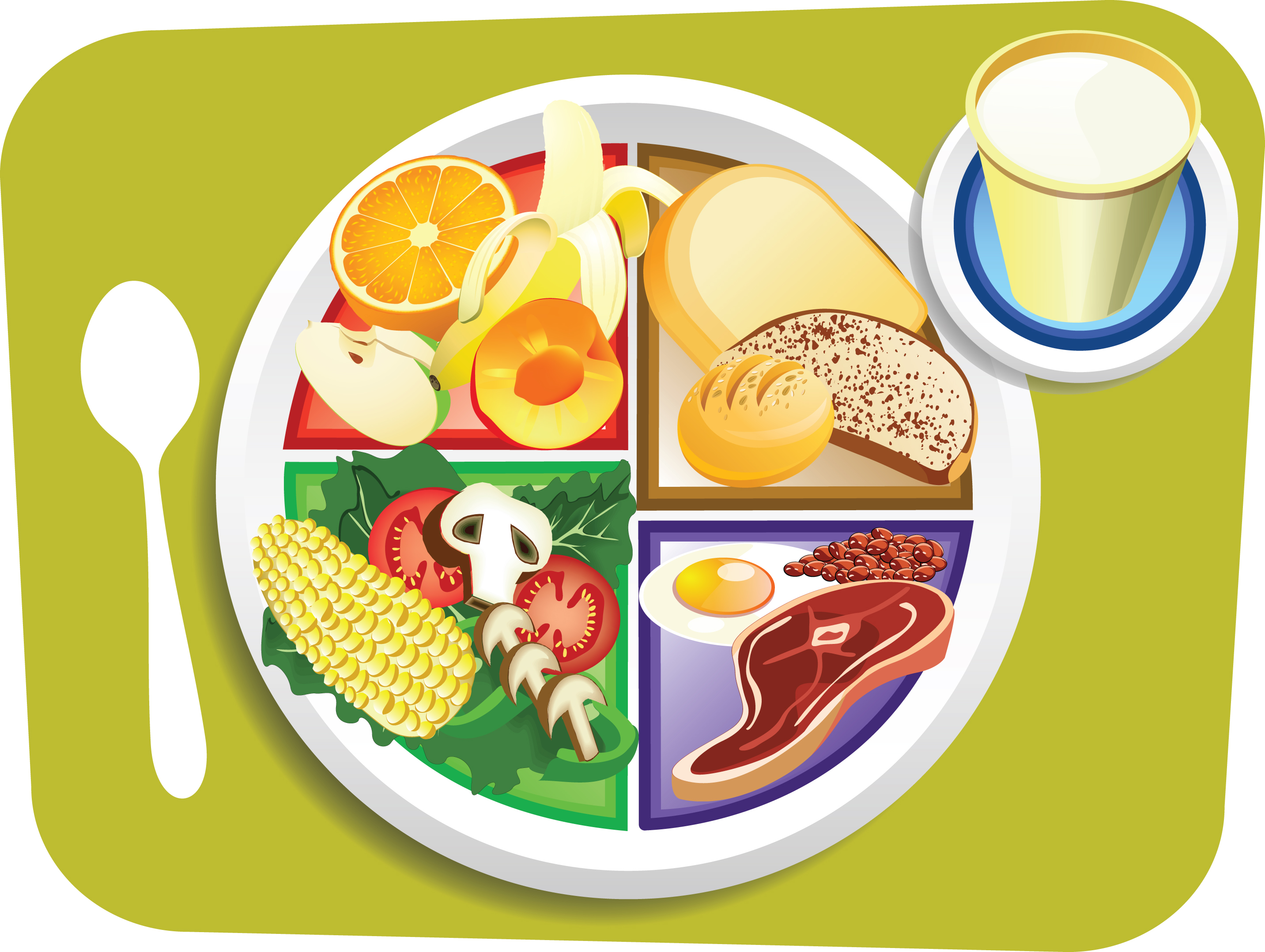 W Myplate Plate together with Myplate Diet Plan X together with  moreover Db A B O in addition . on myplate graphic