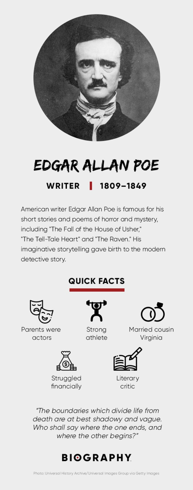Edgar Allan Poe - Poems, The Raven & Quotes - Biography