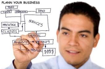 peluang usaha perlu diterjemahkan dalam business plan