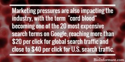 Cord Blood Industry - Marketing Trends