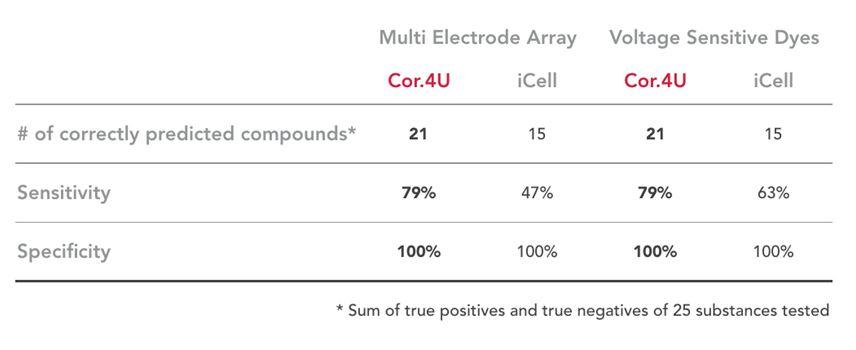 Axiogenesis COR.4U