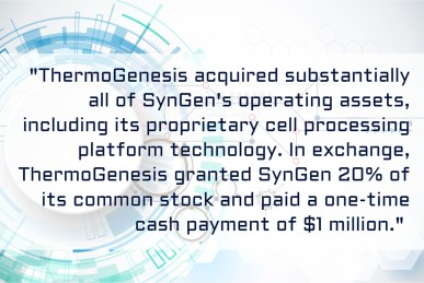 Thermogenesis Acquires SynGen Assets