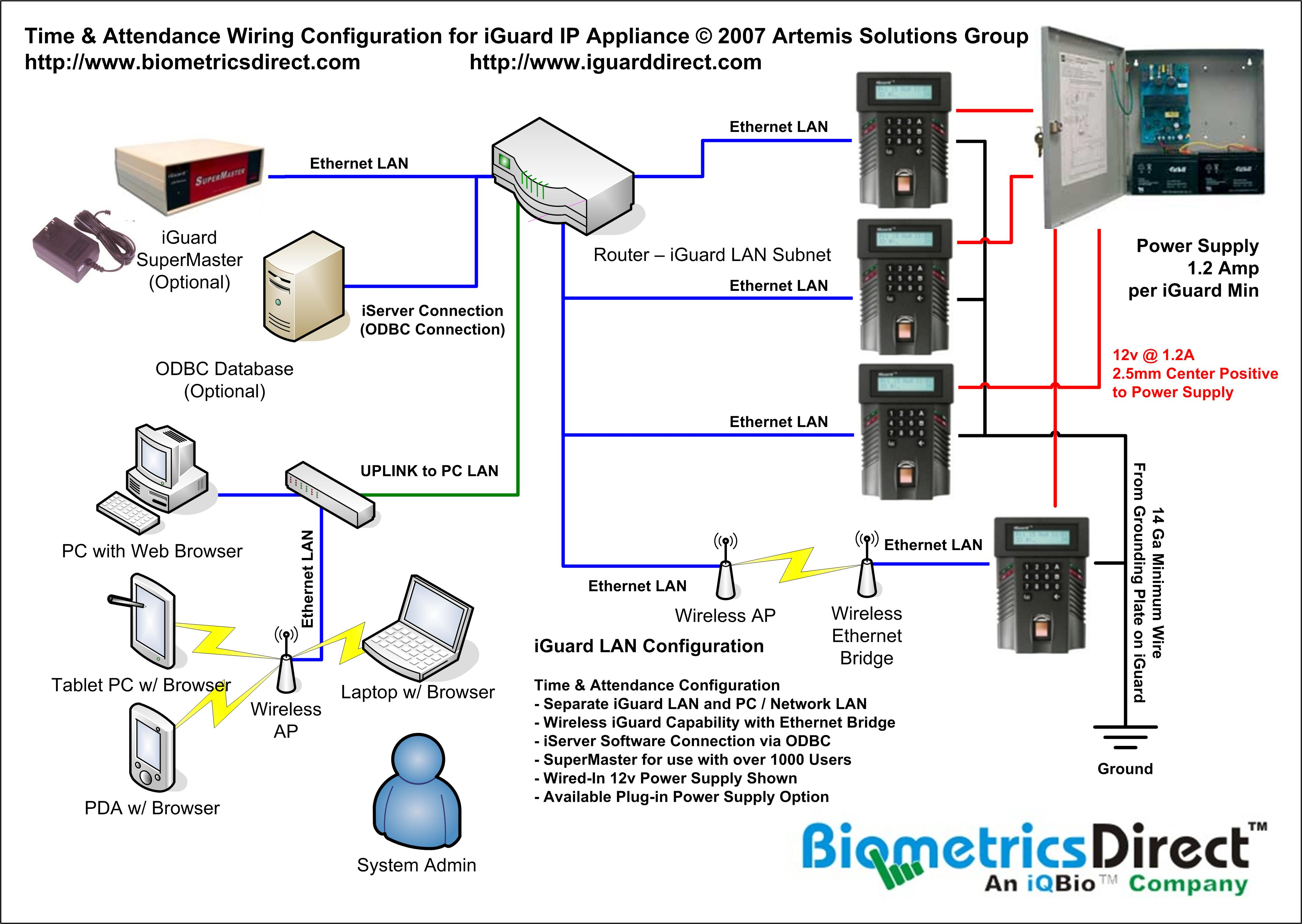 Wiring Diagram App Iphone Free Download Wiring Diagram | Xwiaw ...