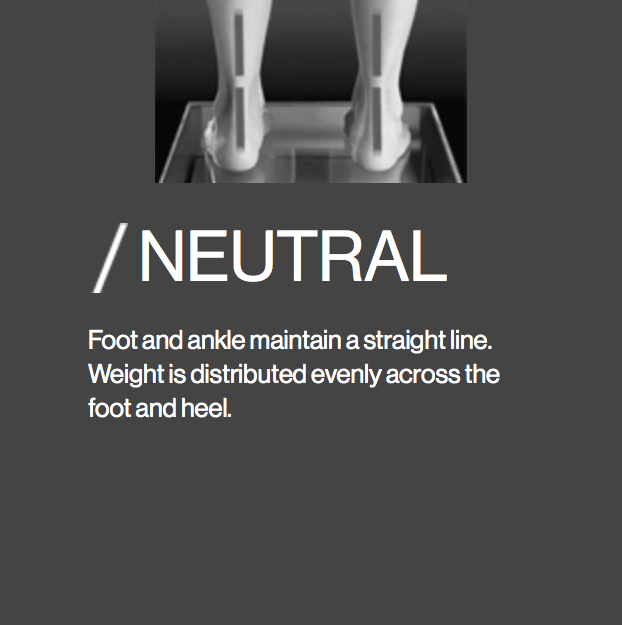 Neutral foot posture