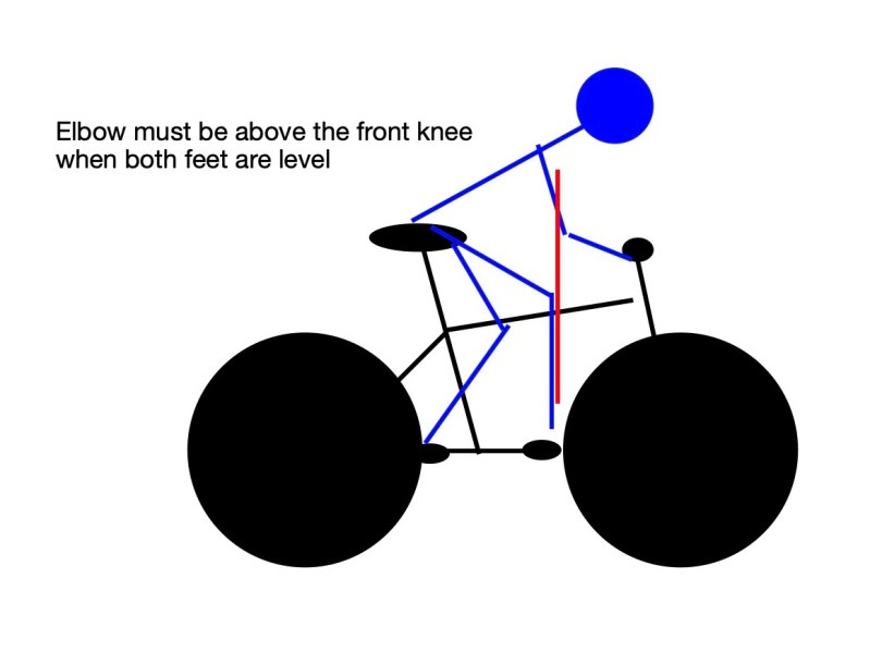 Bike fit and set up - plumb line from the elbow down to the knee