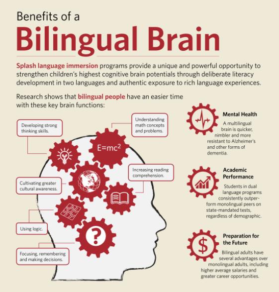 5 Reasons Children Should Learn Sign Language - Biracial ...