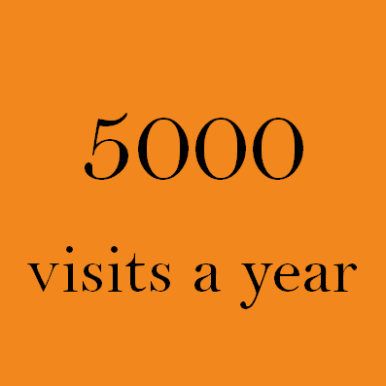 funding-visits