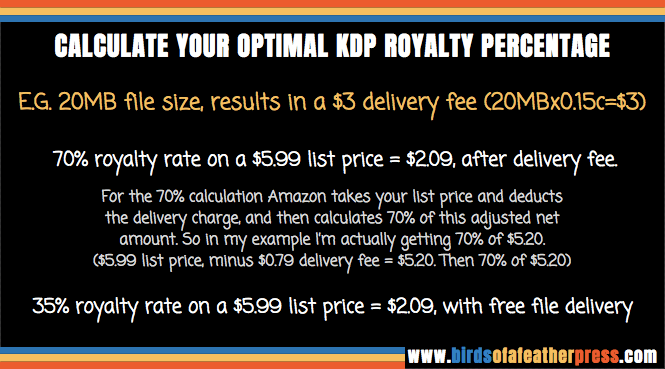 Which Amazon KDP ebook royalty rate should I choose? - Birds of a