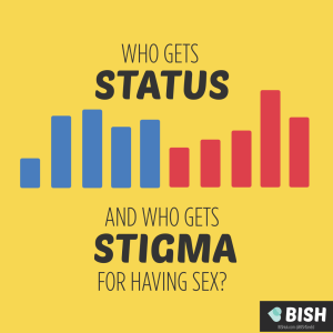 Who gets status and who gets stigma for having sex?