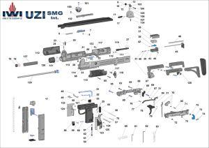 IWI Uzi SMG Spare Parts