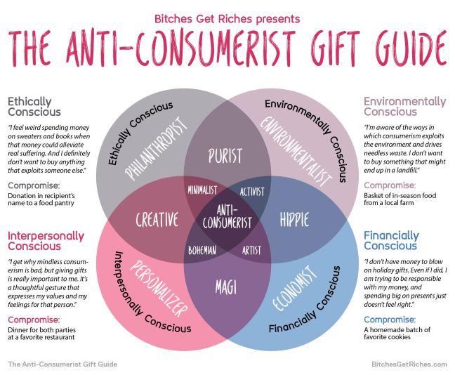 Ta da! The AntiConsumerist Gift Guide
