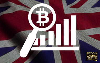 Top Contributors To UK's Soaring Gambling Revenue