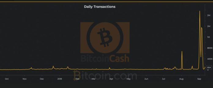 Bitcoin Cash Can Scale Exponentially and Support the Global Economy