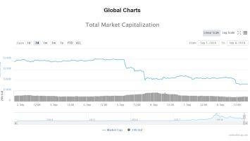MarketCapSep8th