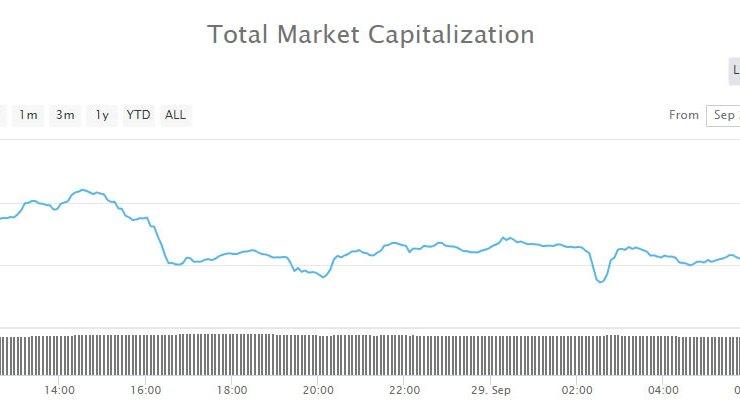 marketcapsep29